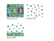 Tejidos coordinados Acqua